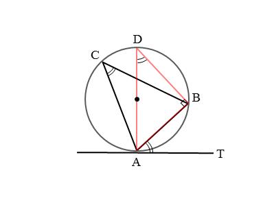 接点を通る弦と接線とがつくる角が鋭角のときの図