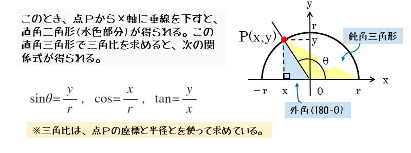 三角比を拡張した式