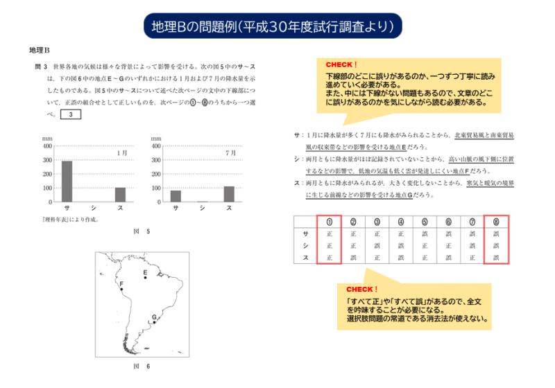 平成30年度試行調査|地理B大問1問3