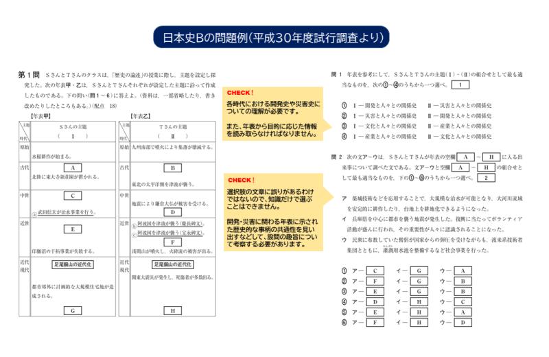 平成30年度試行調査|日本史B大問1問1,2