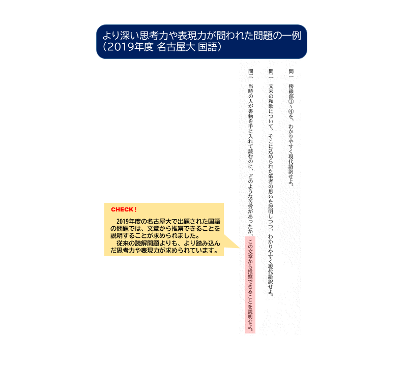 2019年度名古屋大国語