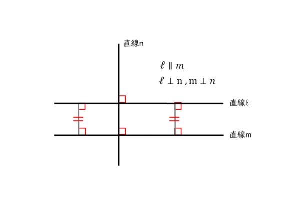 図形と方程式|2直線の平行条件や垂直条件について | 日々是鍛錬 ひび ...