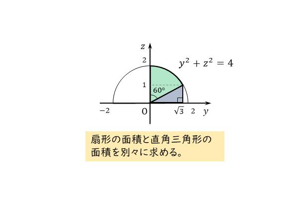 扇形と直角三角形