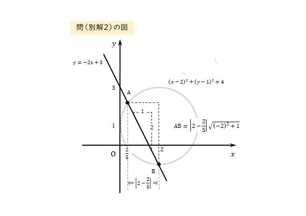 円に切り取られる線分の長さ 問(別解2)の図